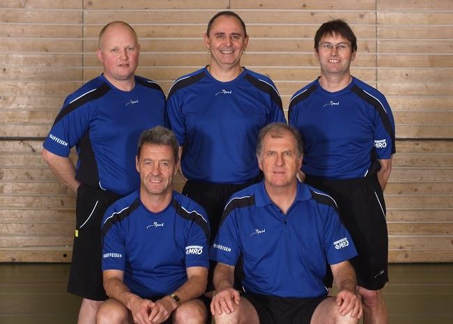 MRO Vorstand 2014